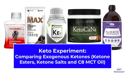 Exogenous Ketones Comparison (Ketone Esters, Ketone Salts and C8 MCT Oil) – Experiment Results